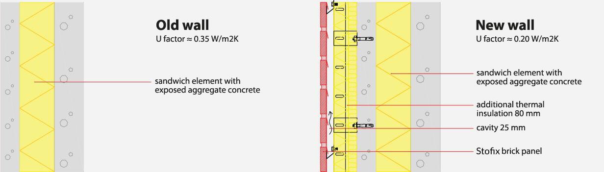 toepassingen-voor-betonnen-elementen