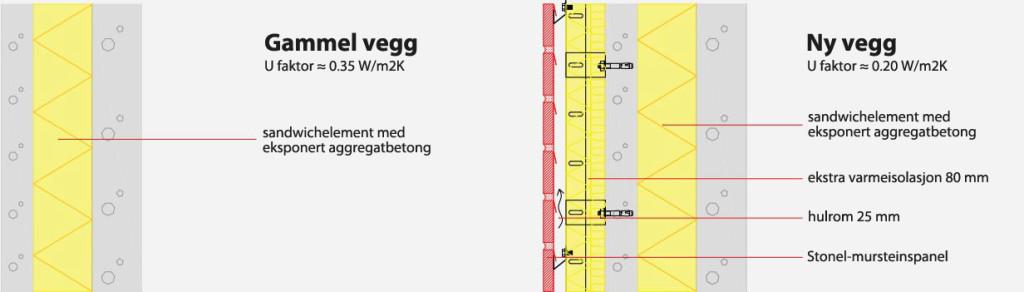 stofix-bruksomrader-for-betongelementer