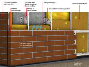 stofix-tradisjonelle-vakre-muroverflater-med-moderne-monteringsteknologi